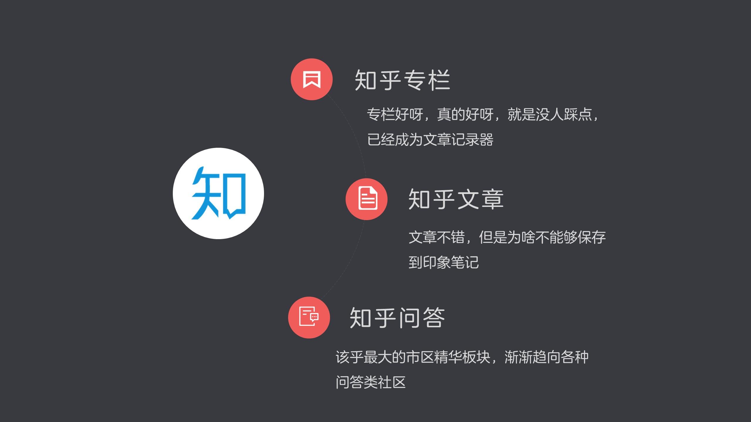 幻灯片中的小图标教程-君陵的ppt小院杂谈4