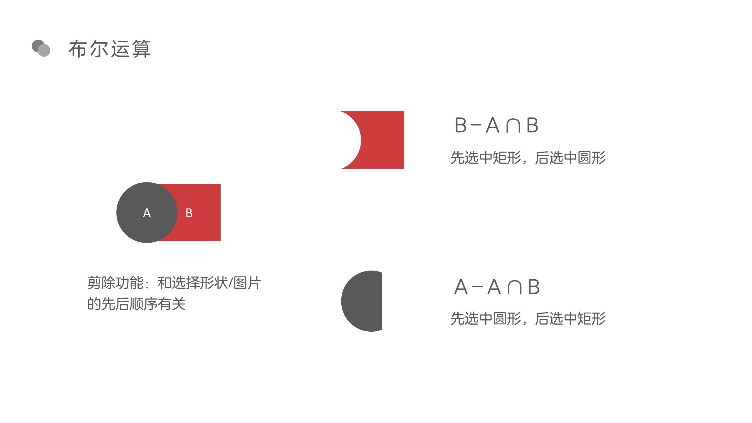 幻灯片中的布尔运算 君陵的PPT小院杂谈5