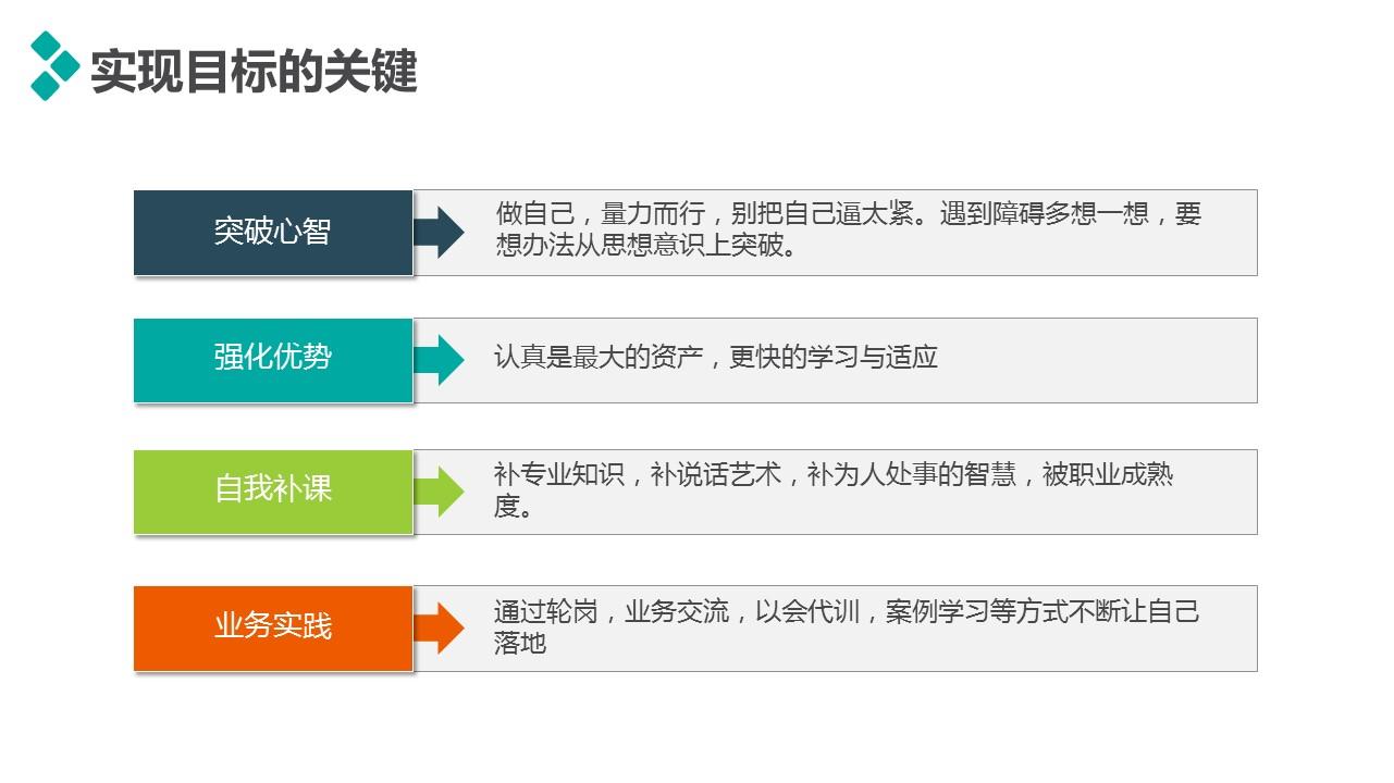 個人述職報告彩色PPT模板下載_預覽圖24