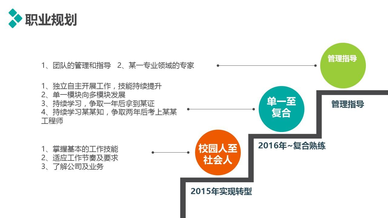 個人述職報告彩色PPT模板下載_預覽圖23