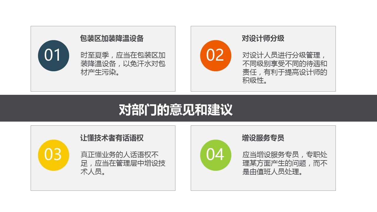個人述職報告彩色PPT模板下載_預覽圖21