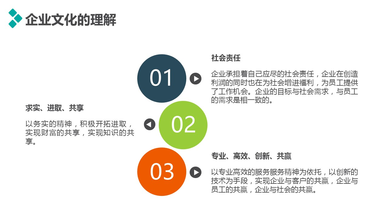 個人述職報告彩色PPT模板下載_預覽圖20