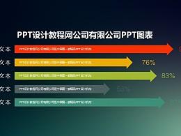 扁平化多彩色帶箭頭的條形圖PPT模板