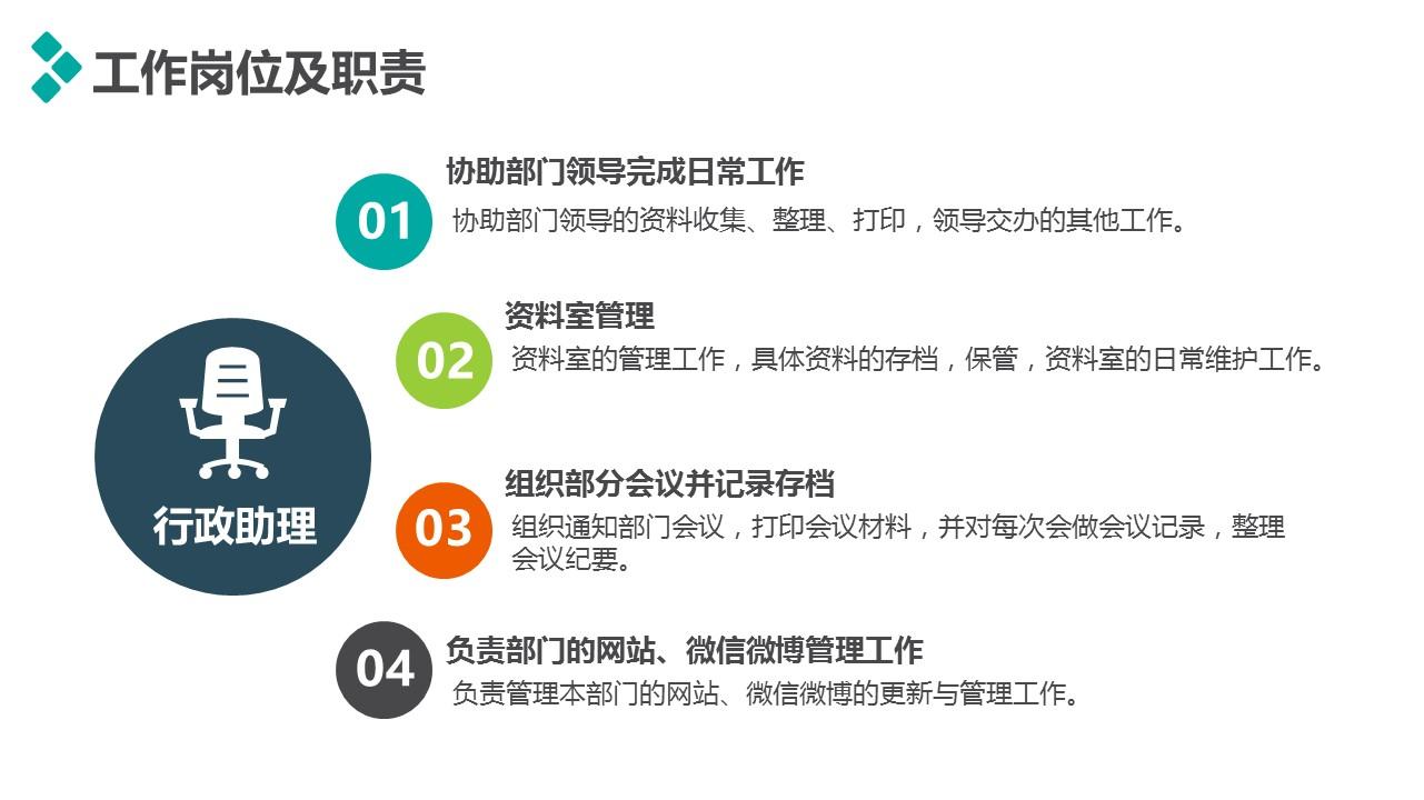 個人述職報告彩色PPT模板下載_預覽圖5