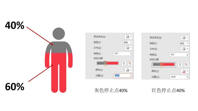 ppt平面小人素材图片利益