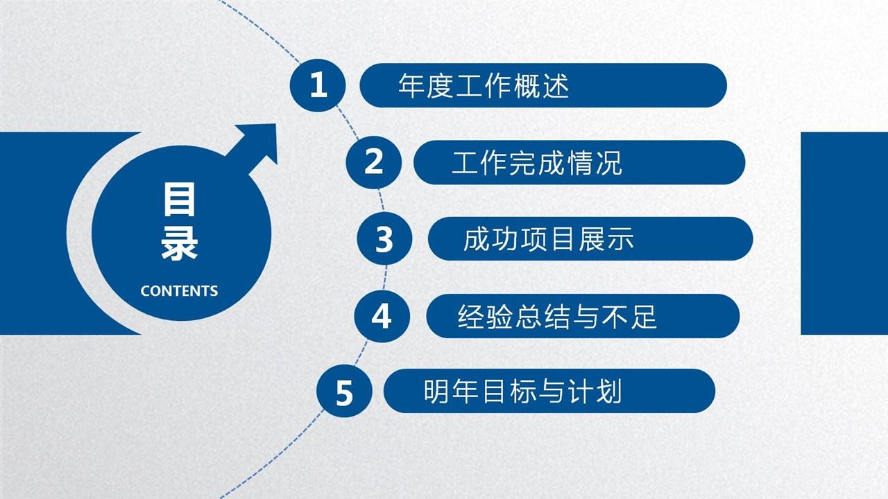 年度工作总结蓝色清新PPT模板下载_预览图3