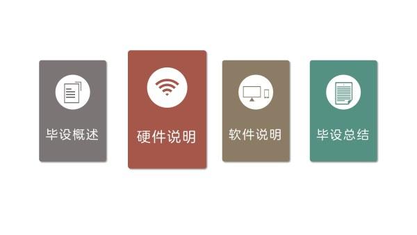 PPT目录页导航的几种常用方法