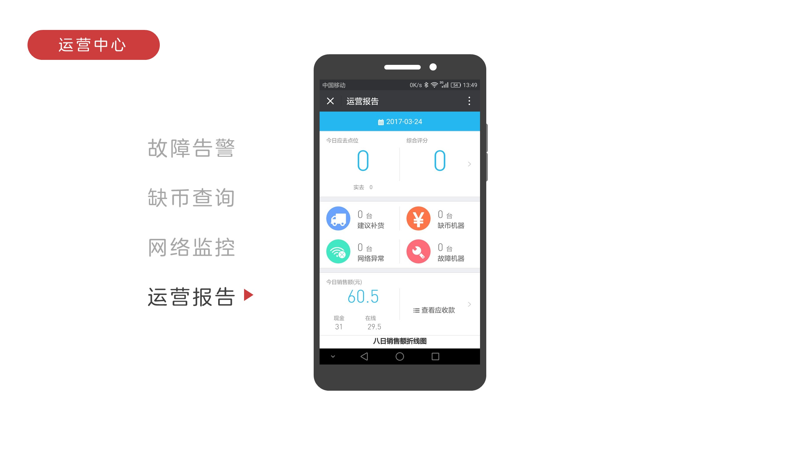 在PPT中加入手机操作模拟让演示更生动