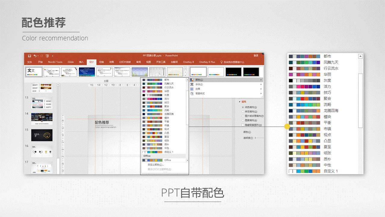 一套简易的PPT培训教程 让PPT制作变得简单顺心