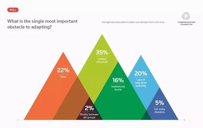 那些创意十足的PPT图表,到底是怎么做出来的?