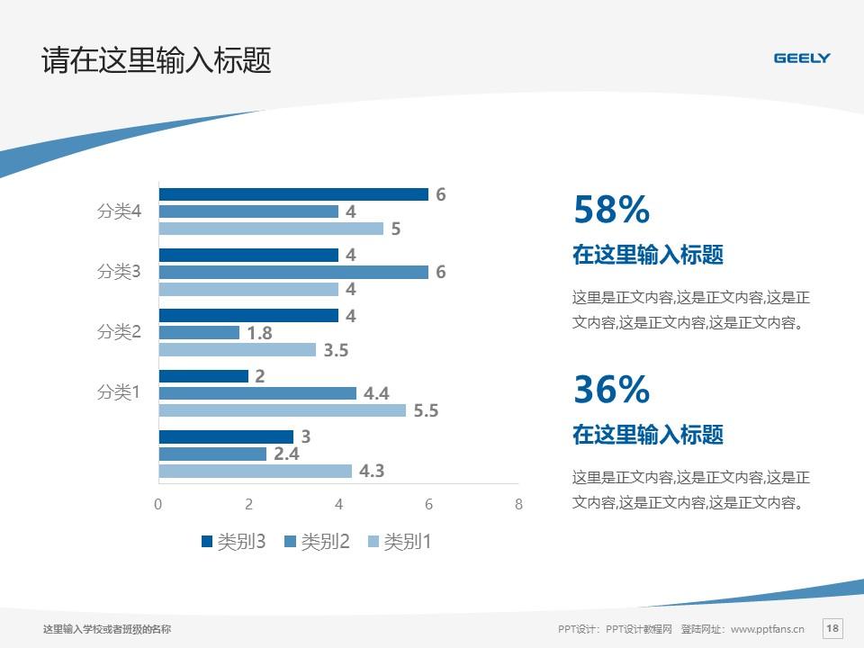 湖南吉利汽车职业技术学院PPT模板下载_幻灯片预览图18