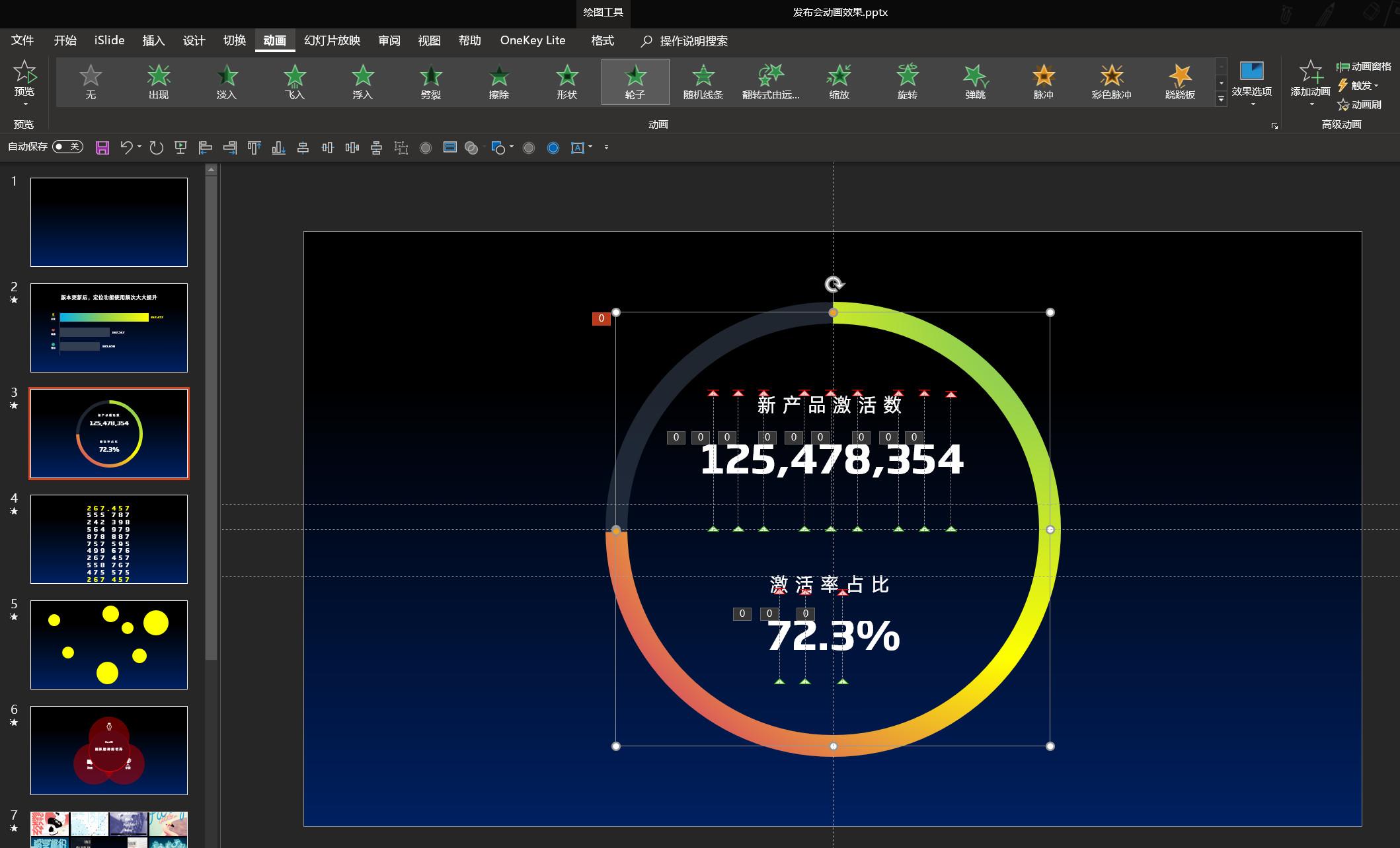 PPT动态数据图表动画怎样设计?
