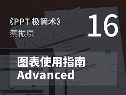 PPT極簡術視頻教程(16):圖表使用指南Advanced