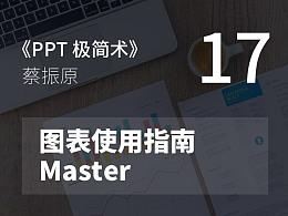 PPT极简术视频教程(17):图表使用指南Master