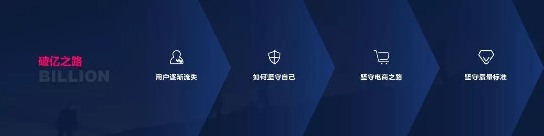 偷師電影《中國機長》,我學到了這個超有用的PPT設計技巧!