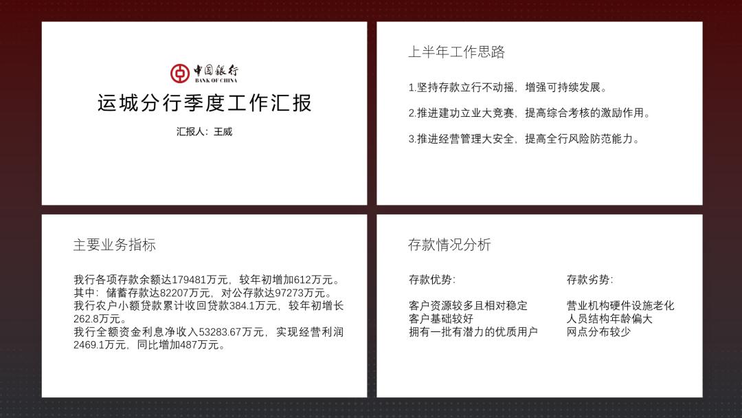 不用一张图片,我为中国银行,做了一份工作汇报PPT