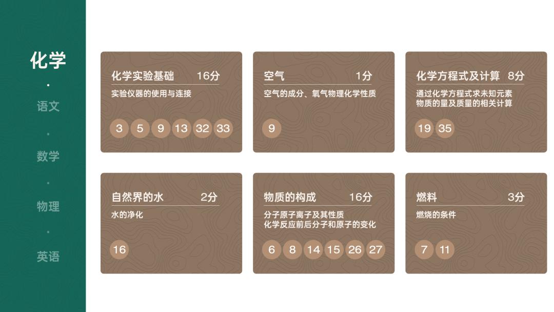 PPT自带的表格模板,谁用谁丑!分享3种高颜值万能版式!