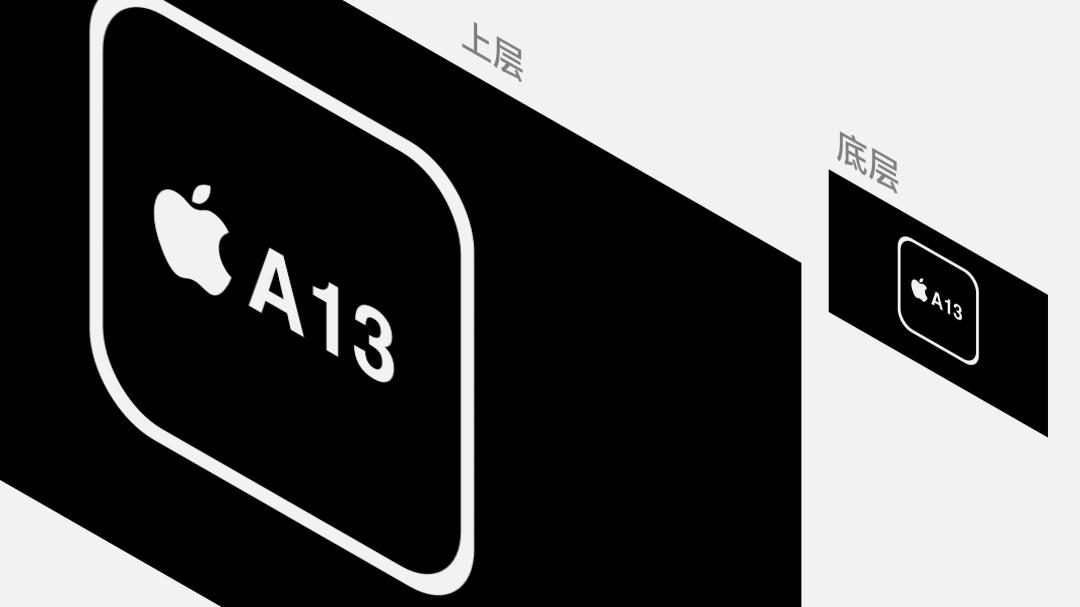 蘋果新品發布,這3個官方網頁動畫也太酷了!手把手教你用PPT搞定