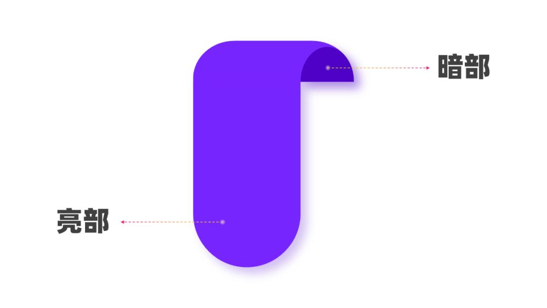 这个高大上立体箭头,居然是用PPT自带的形状做的,太秀了……