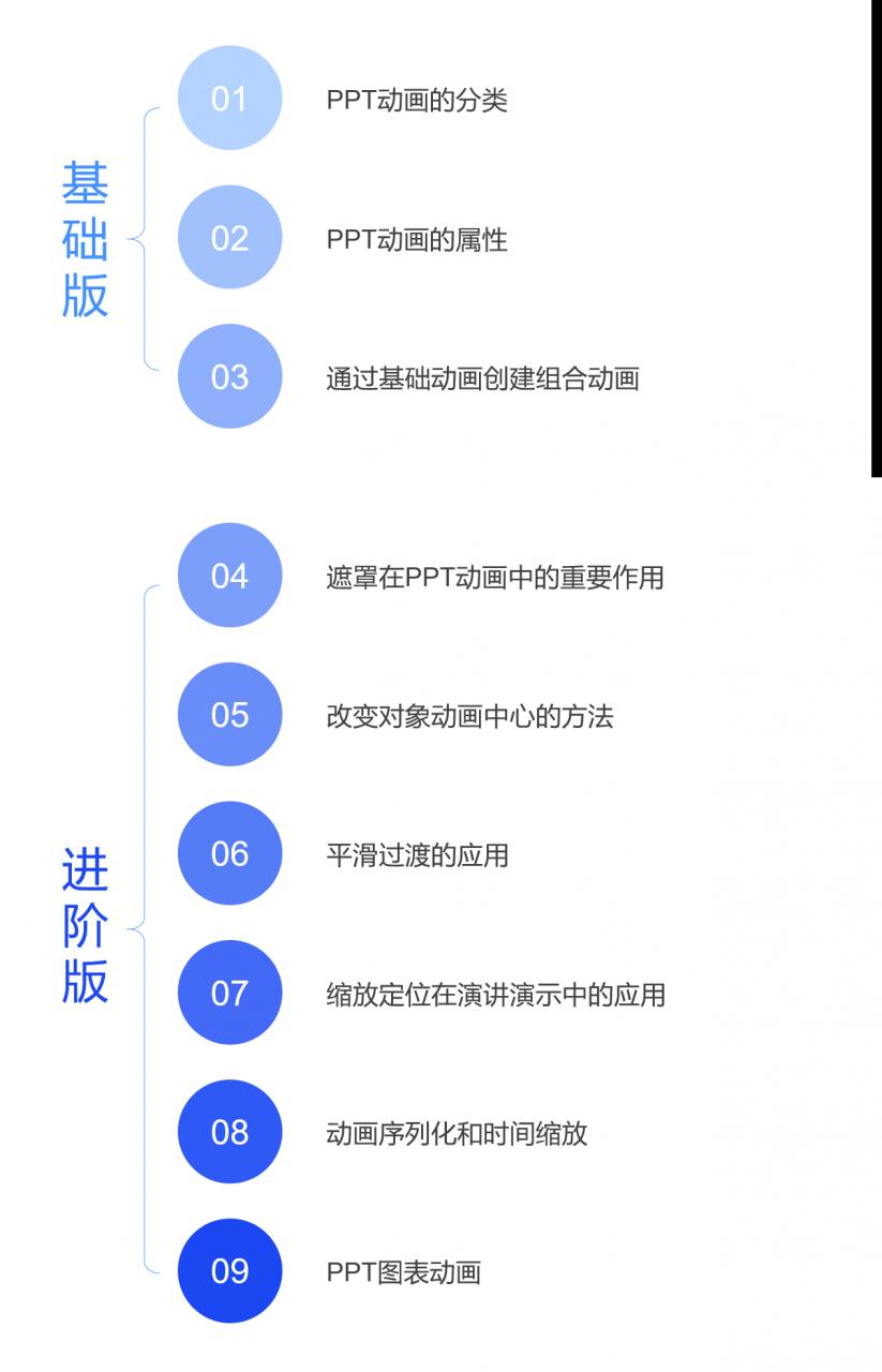 课程纲要-详情.png